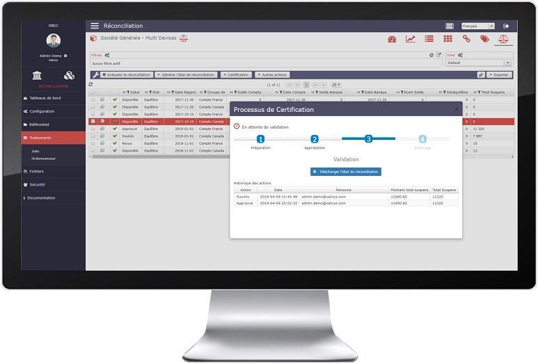 XREC, Workflow de certification