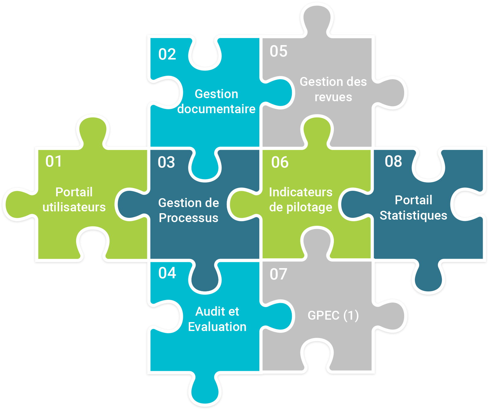 Avis NORMEA : Solution logicielle complète dédiée à la qualité - Appvizer