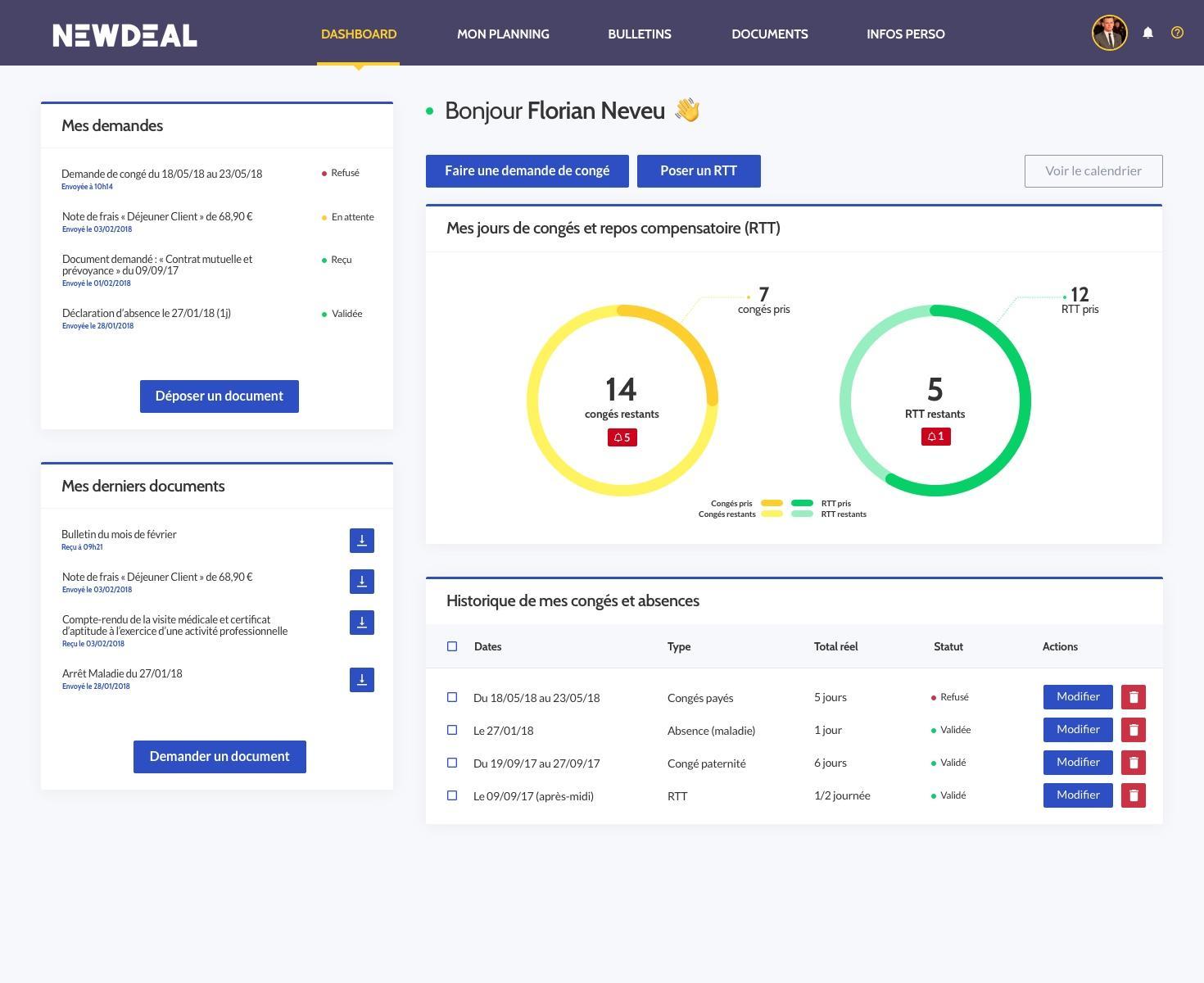 Avis NewDeal : Solution d'automatisation de la Paie / administration RH - Appvizer