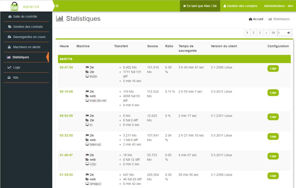 Kiwi Backup-Statistiques-journalieres-de-toutes-les-sauvegardes-1024x651