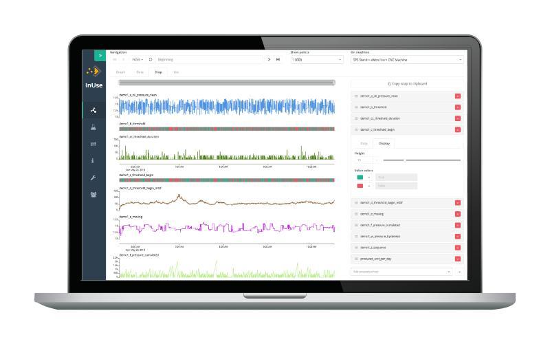 Visualisez vos séries temporelles de données industrielles dans le Studio