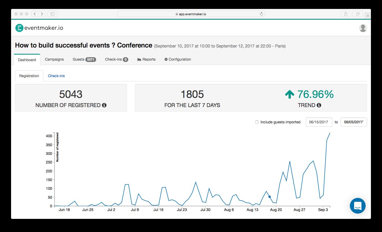 rapport_statistique_eventmaker.png