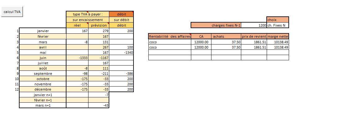 Calcul de la TVA due et calcul du prix de revient