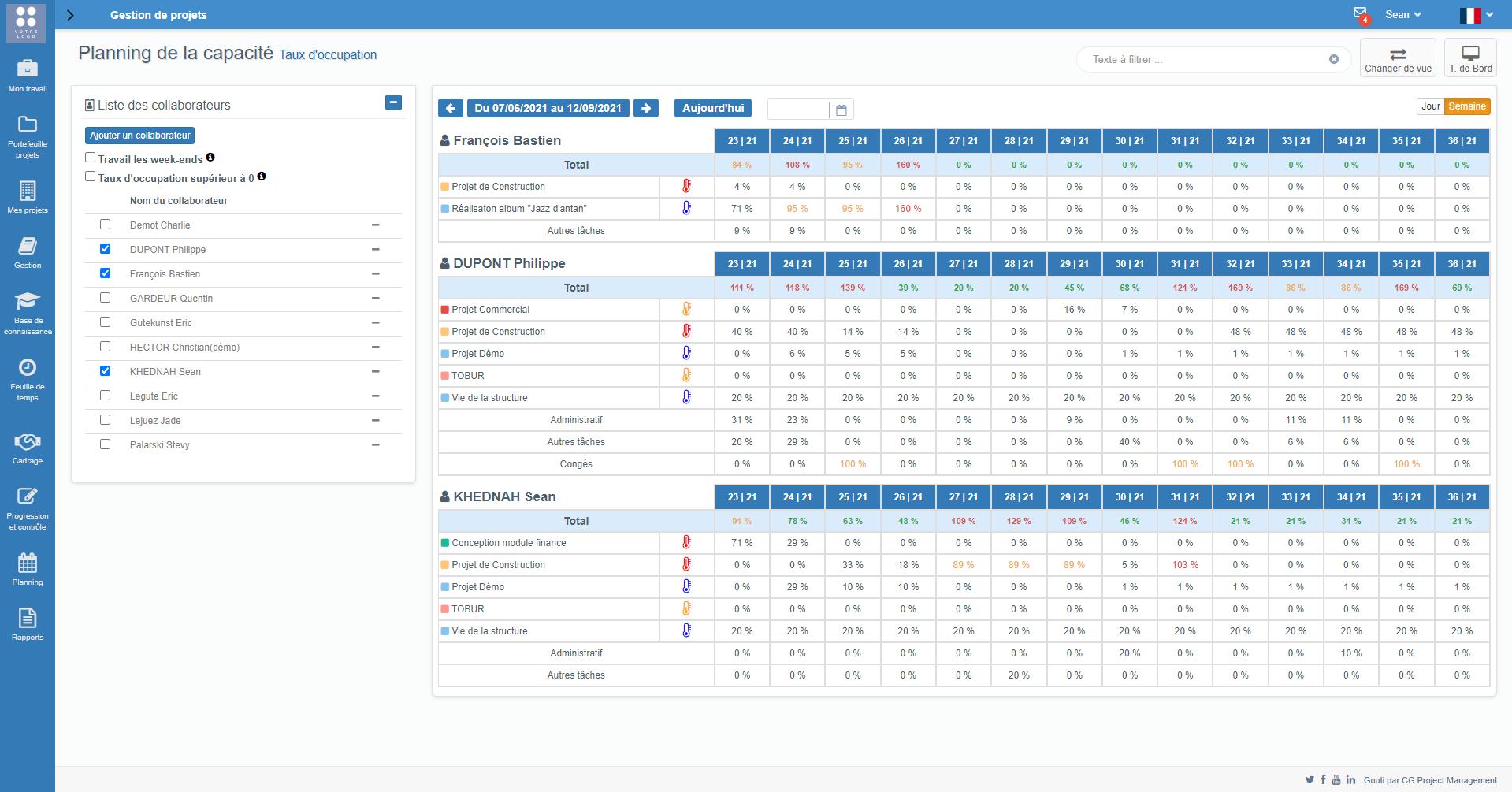 Le Planning de capacité permet de visualiser le taux d'occupation des ressources sur les projets. Il est possible d'accéder à un détail et d'une vue en pourcentage à une vue colorée simplifiée.