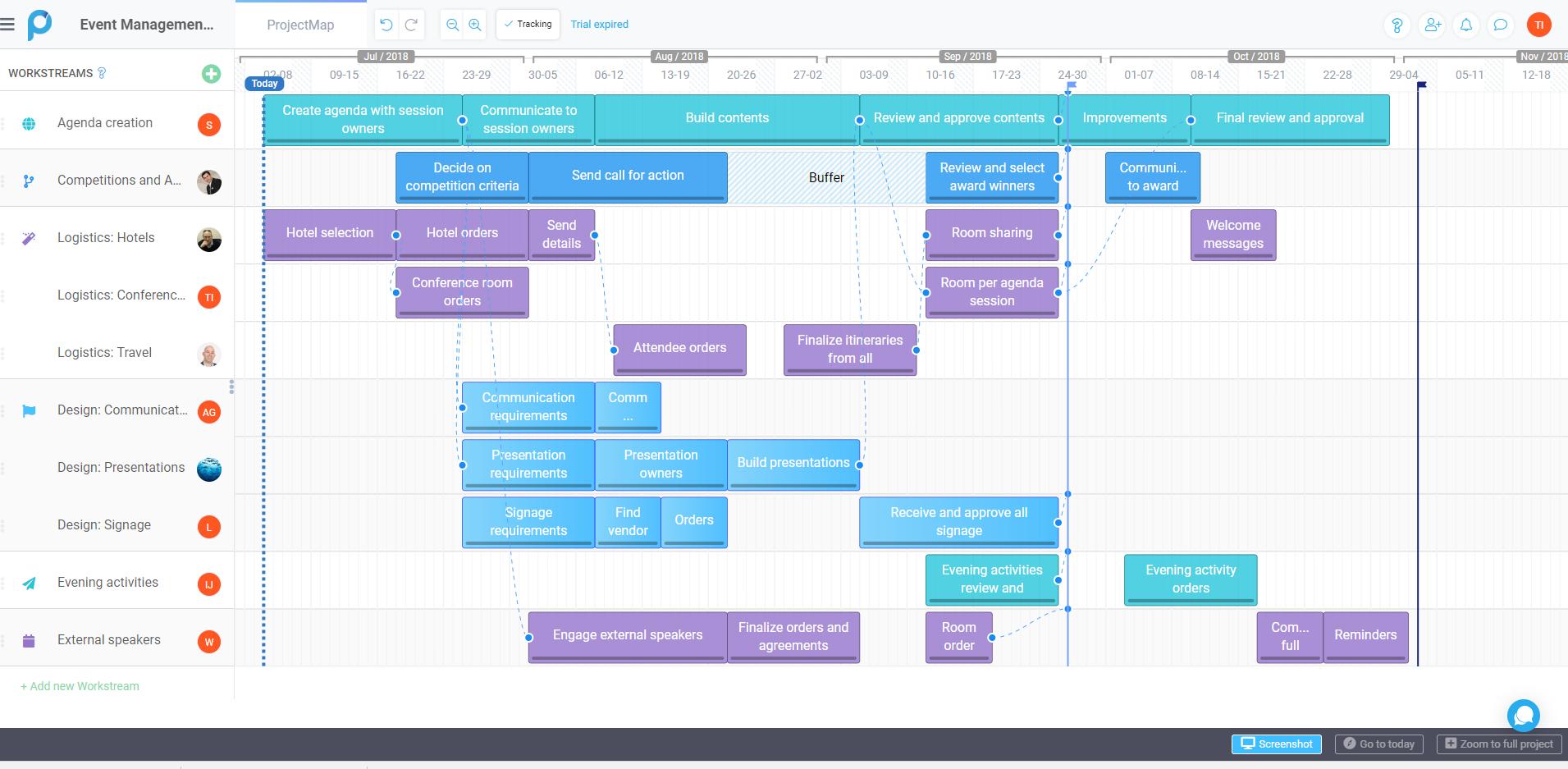 Avis Proggio : Gestion des tâches et gestion de projet collaboratives - Appvizer