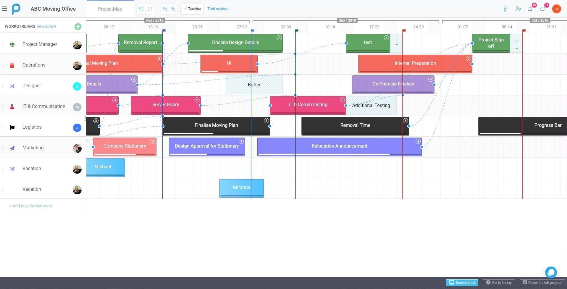 Planification projet : des calendriers de projet clairs pour vos équipes projets et pour vous