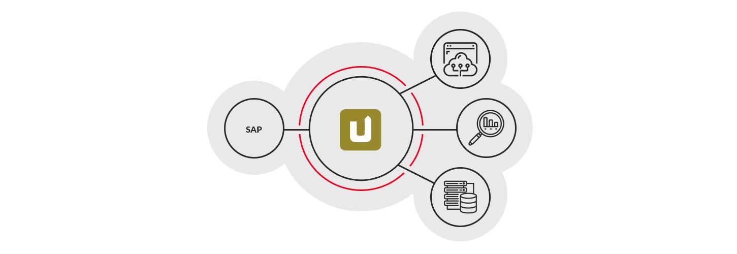 Avis Xtract Universal : Intégration des données SAP dans tout autres systèmes - Appvizer