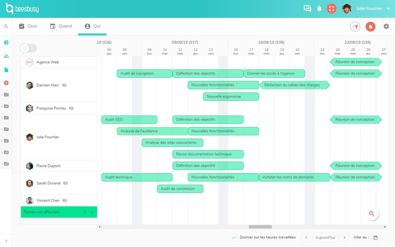 Planning d'équipe : vue Qui