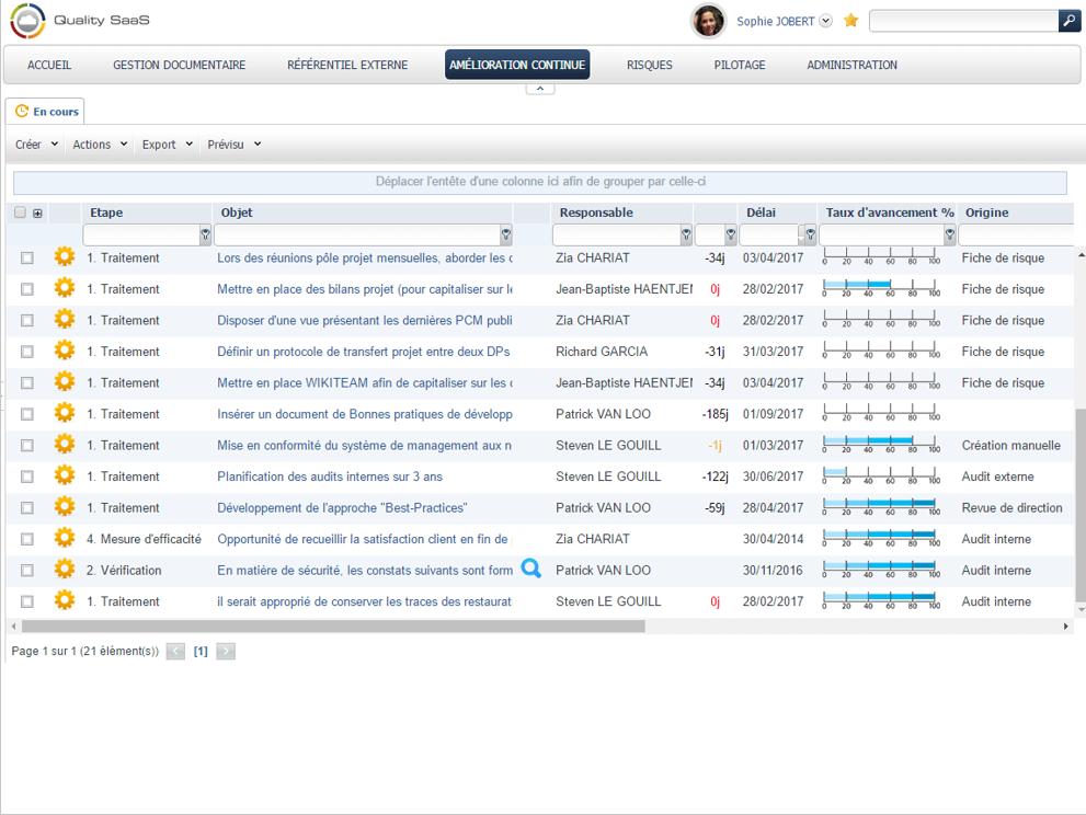 Classement et suivi des plans d'actions selon par date, délai, pilote, processus, origine, etc.