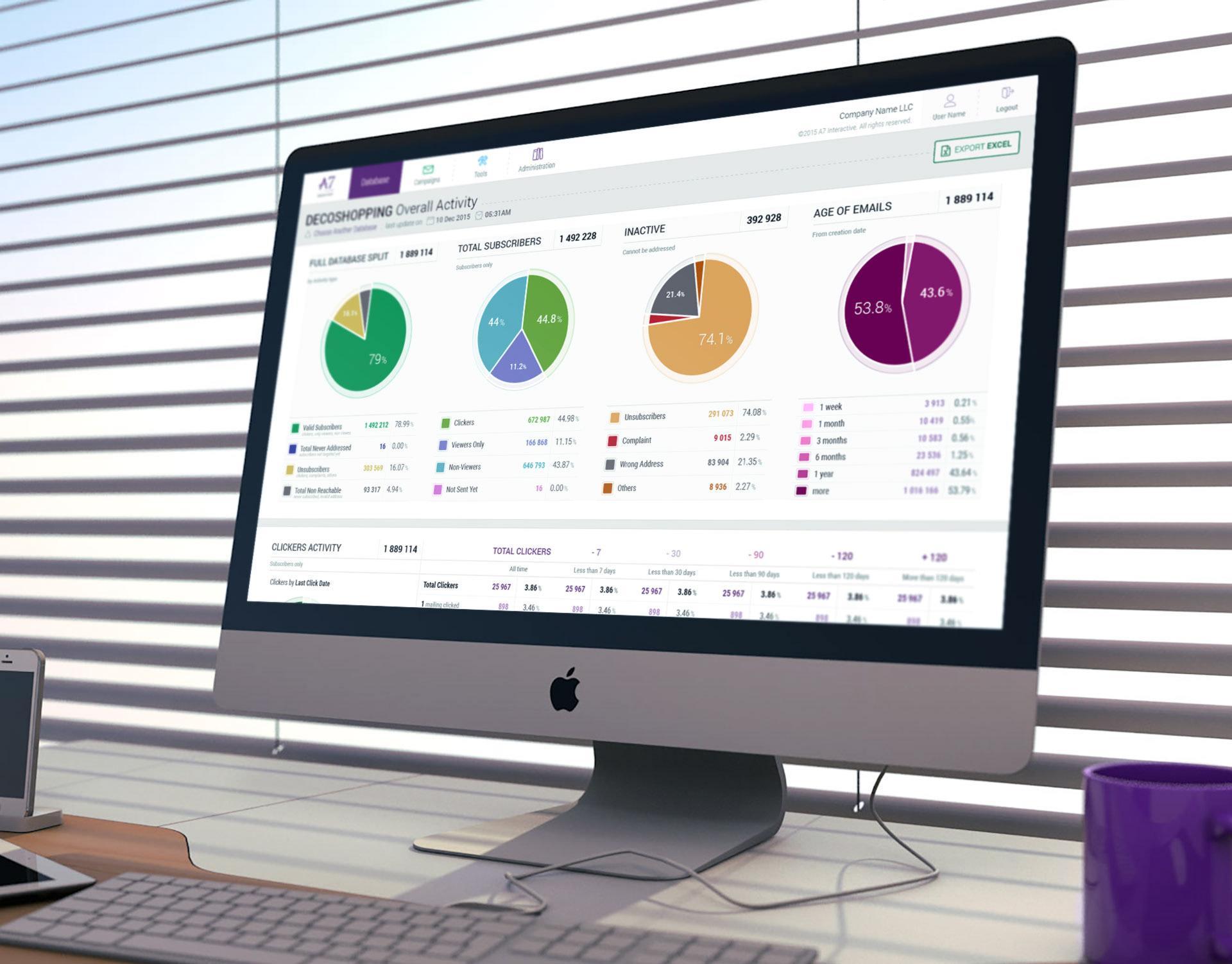 Avis A7 Emailing : Routage SaaS et Data Technologies - Appvizer