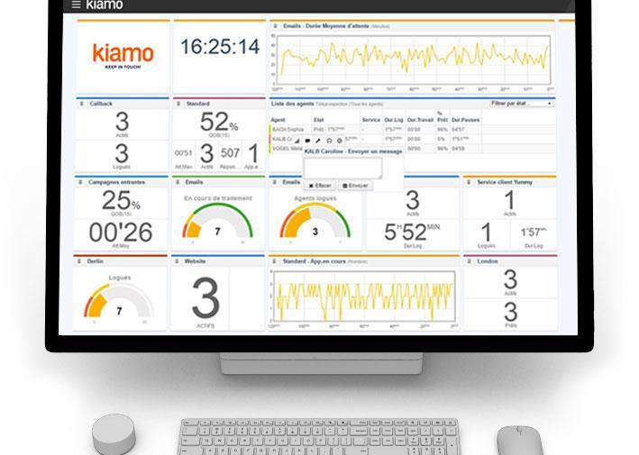 Interface supervision Kiamo