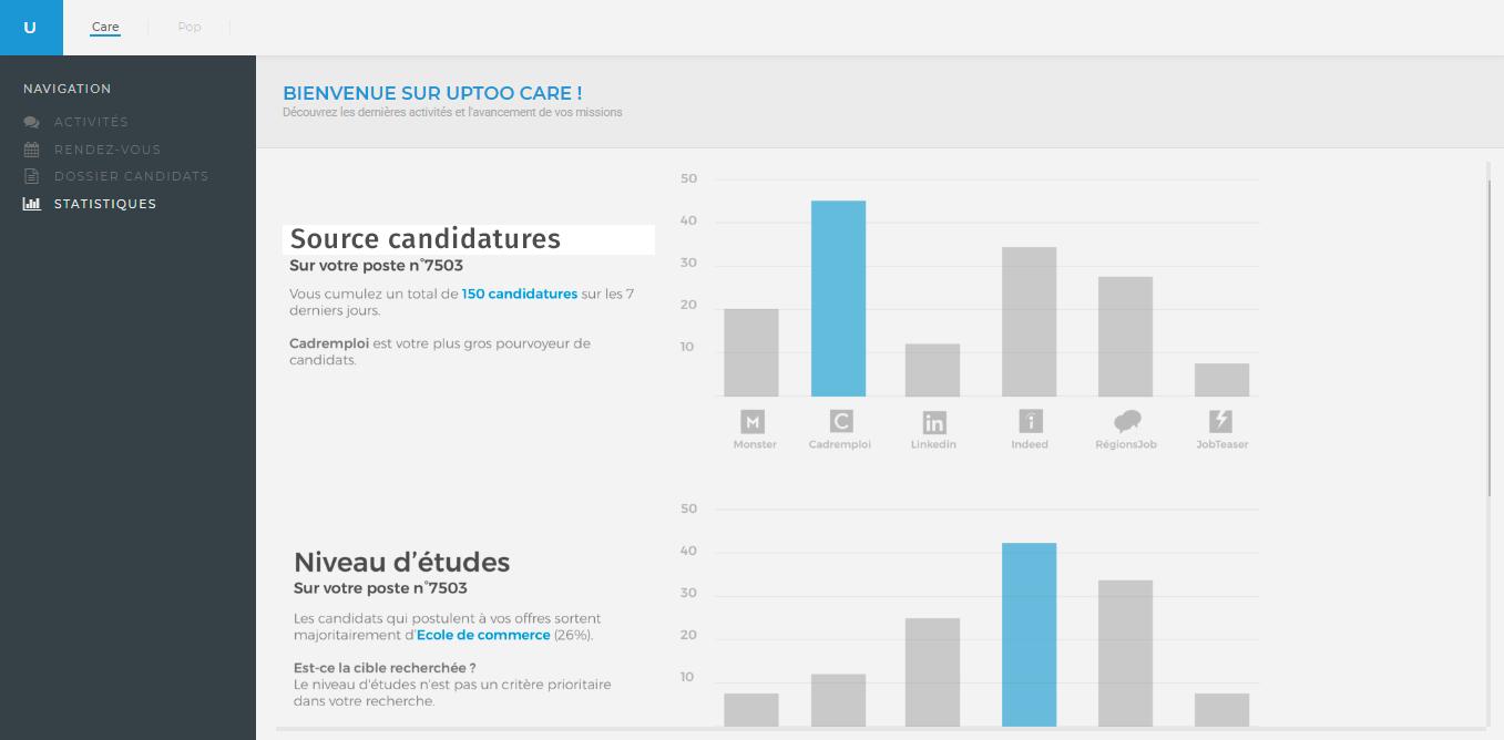 Vous disposez d'une vue en temps réel sur les flux de vos différentes offres d'emploi afin de vous aider à optimiser votre recherche.