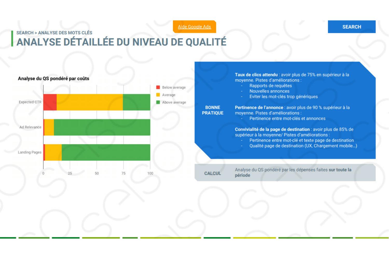 Analyse du Quality Score (QS)
