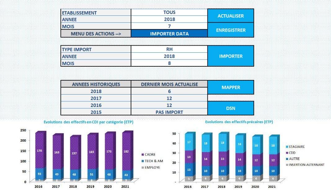 Avis ©BDUExpert : controle de gestion sociale par DSN (BDES,INDEX HF) - Appvizer