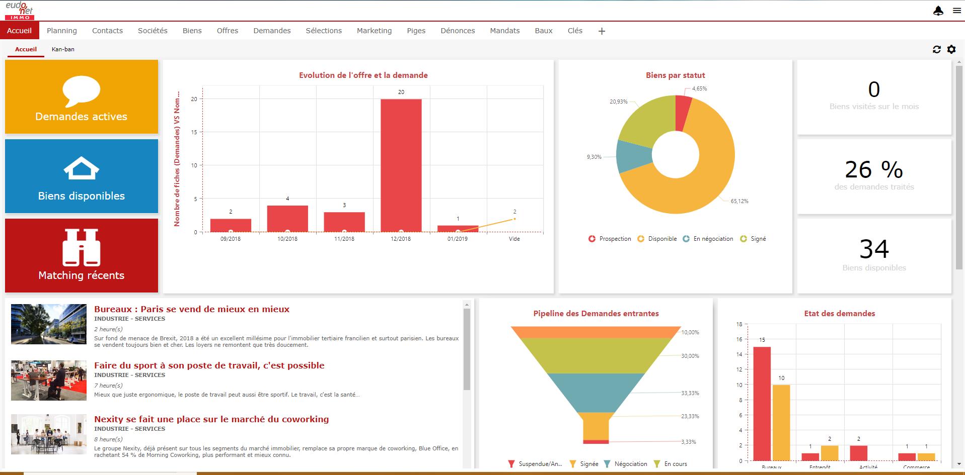 Personnalisez votre page d'accueil en réunissant toutes les informations clés sur une seule et même page