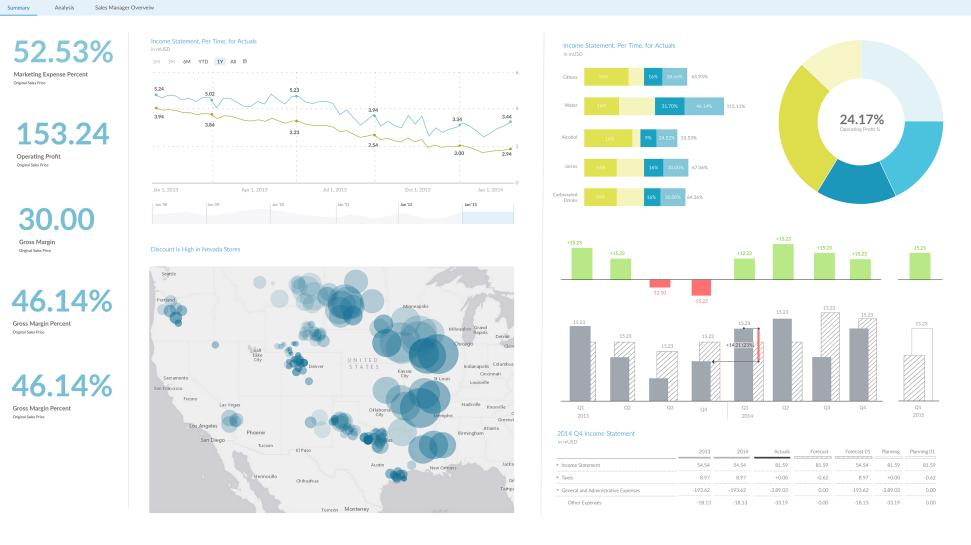 Avis SAP Analytics Cloud : Des analyses complètes pour ETI et Grandes entreprises - appvizer