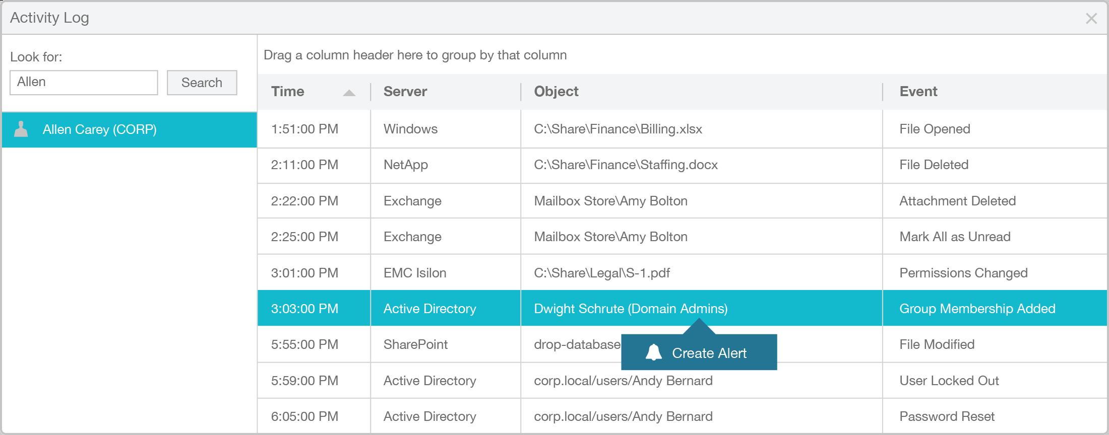 Avis DatAdvantage : Une solution pour prendre le contrôle de ses données - appvizer