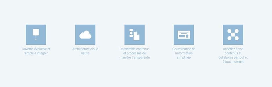 Avis Alfresco Content Services : La gestion de contenu pour ETI et grandes entreprises - appvizer