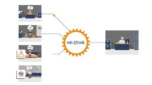 Avis Nexthink Act : Une solution d'aide au problèmes informatiques des ETI - Appvizer