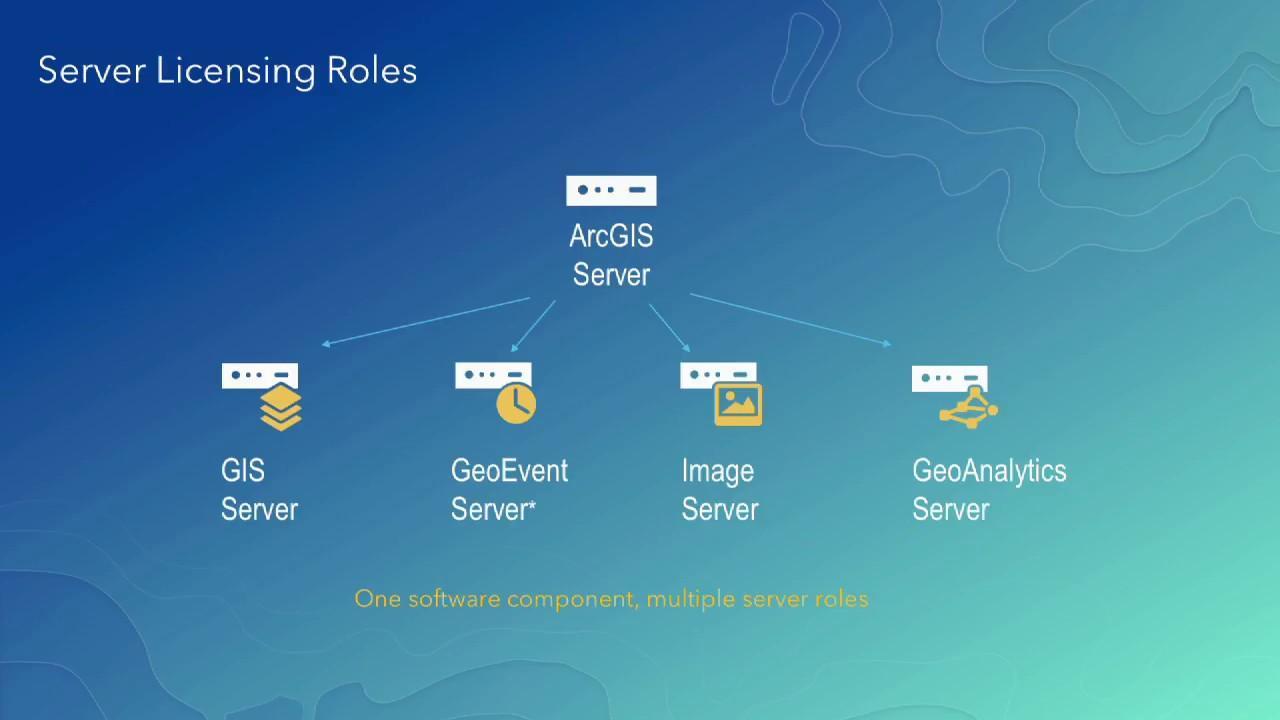 Avis ArcGIS Enterprise : Un SIG Web pour ETI et grandes entreprises - Appvizer