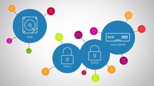 Avis Citrix ADC : Mises à disposition d'applications depuis tout cloud - appvizer