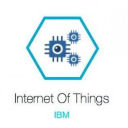 IBM INTERNET OF THINGS