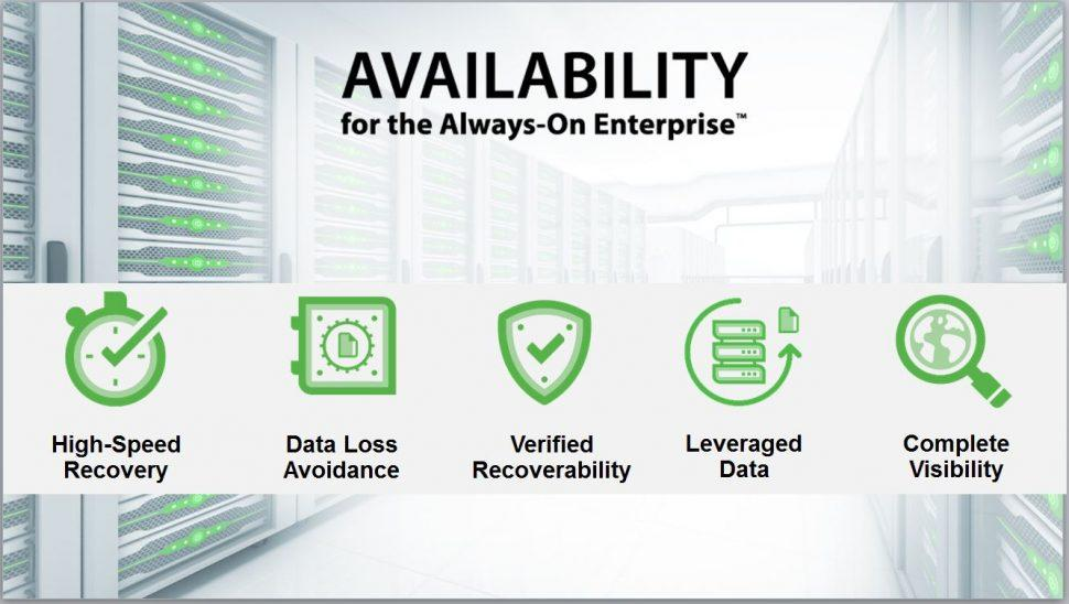 Avis Veeam Availibity Suite : La solution de gestion intelligente des données - appvizer