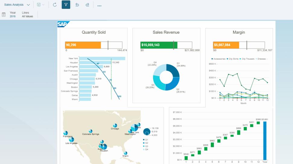 Avis SAP Business Object BI : Logiciel de business intelligence flexible et adaptatif - Appvizer