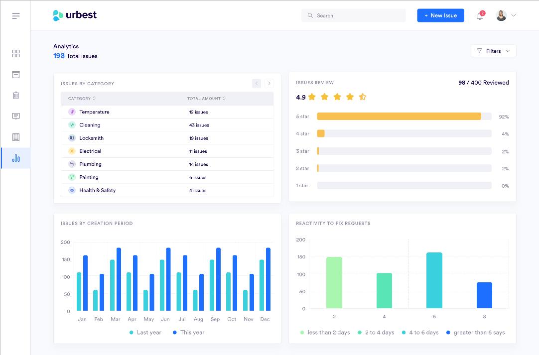 Visualisez vos stats en temps réel