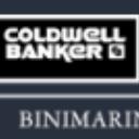 Optima-CRM-Binimarina - Coldwell Banker