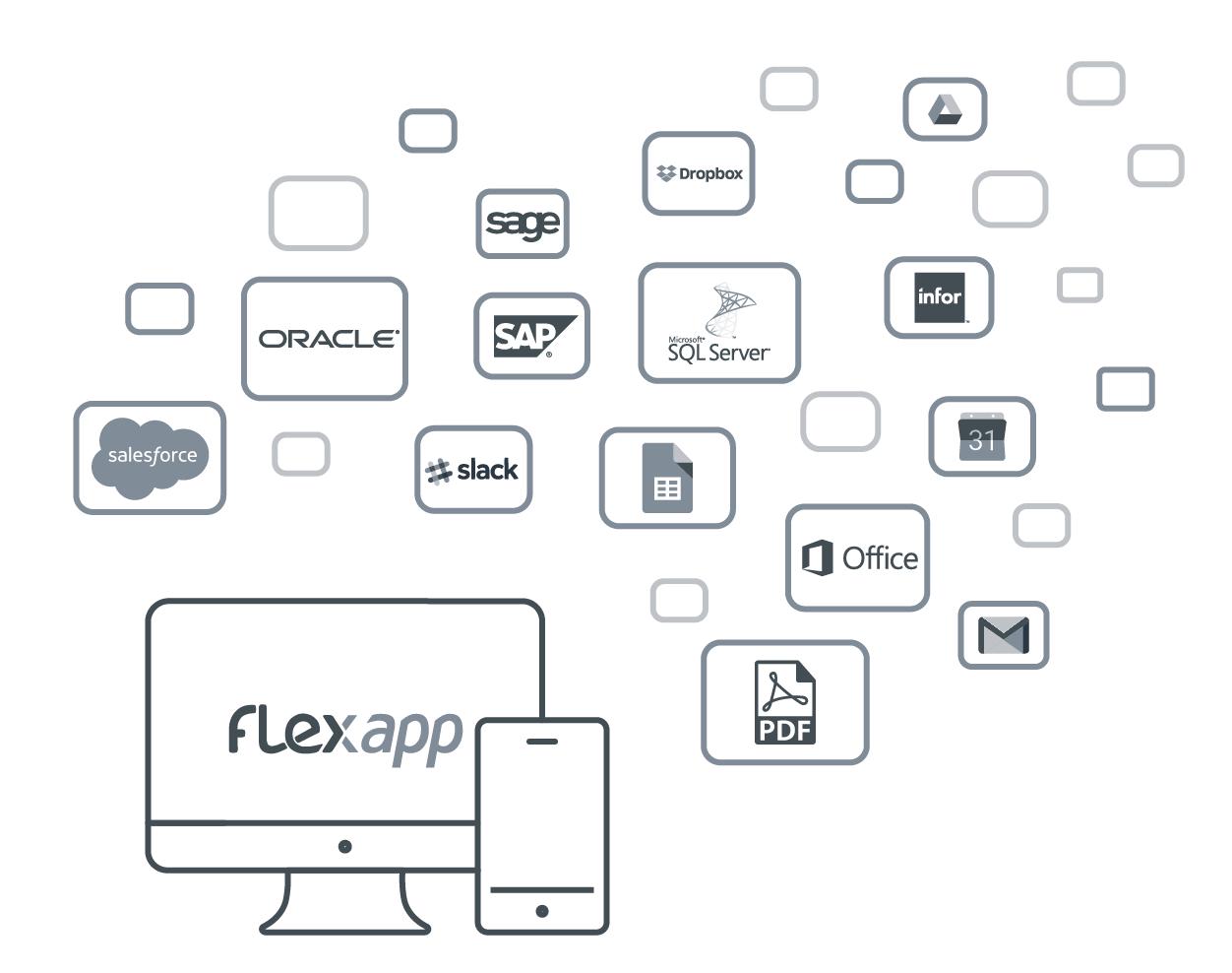 Flexio est connecté à vos logiciels, machines et équipements.