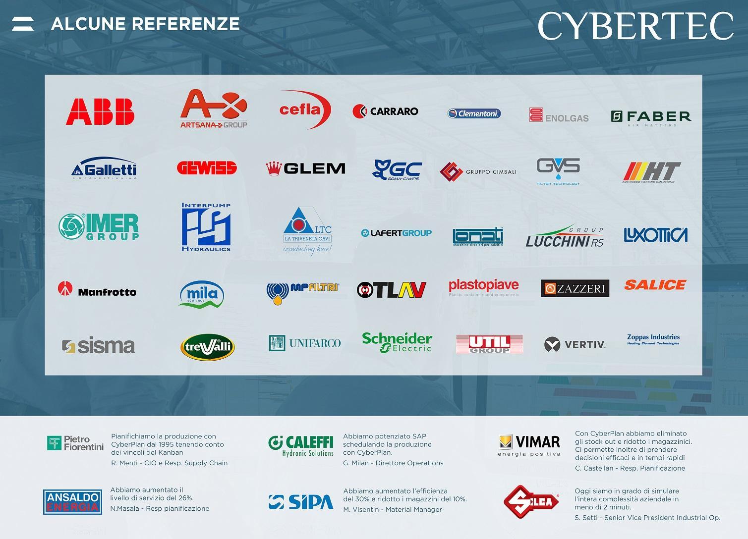 Certaines des entreprises qui planifient leur production avec CyberPlan