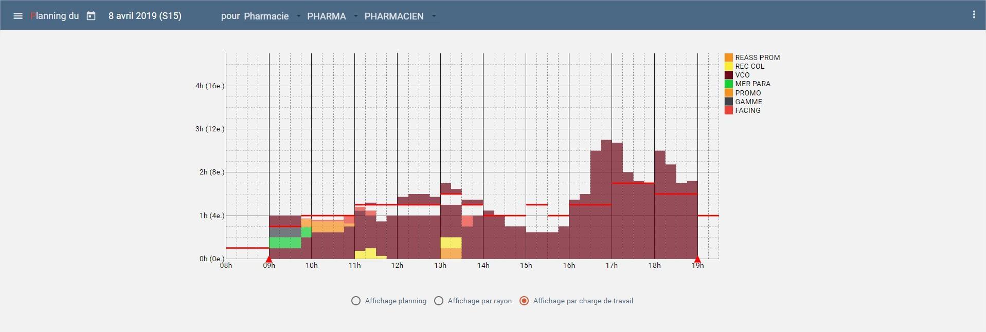 TimeSkipper Pharma charge de w - Google Chrome.jpg