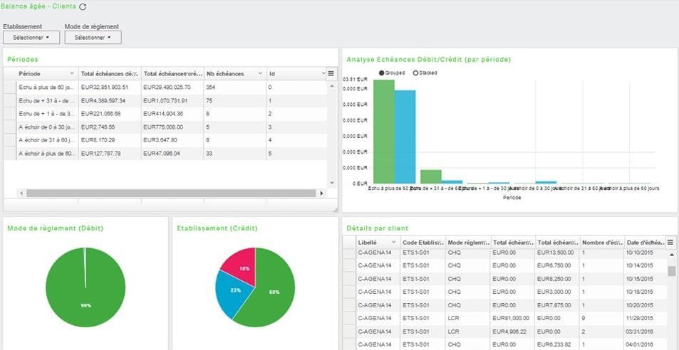Avis Sage 1000 Comptabilité : 1ère solution comptable en France des ETI de +200 salariés - appvizer