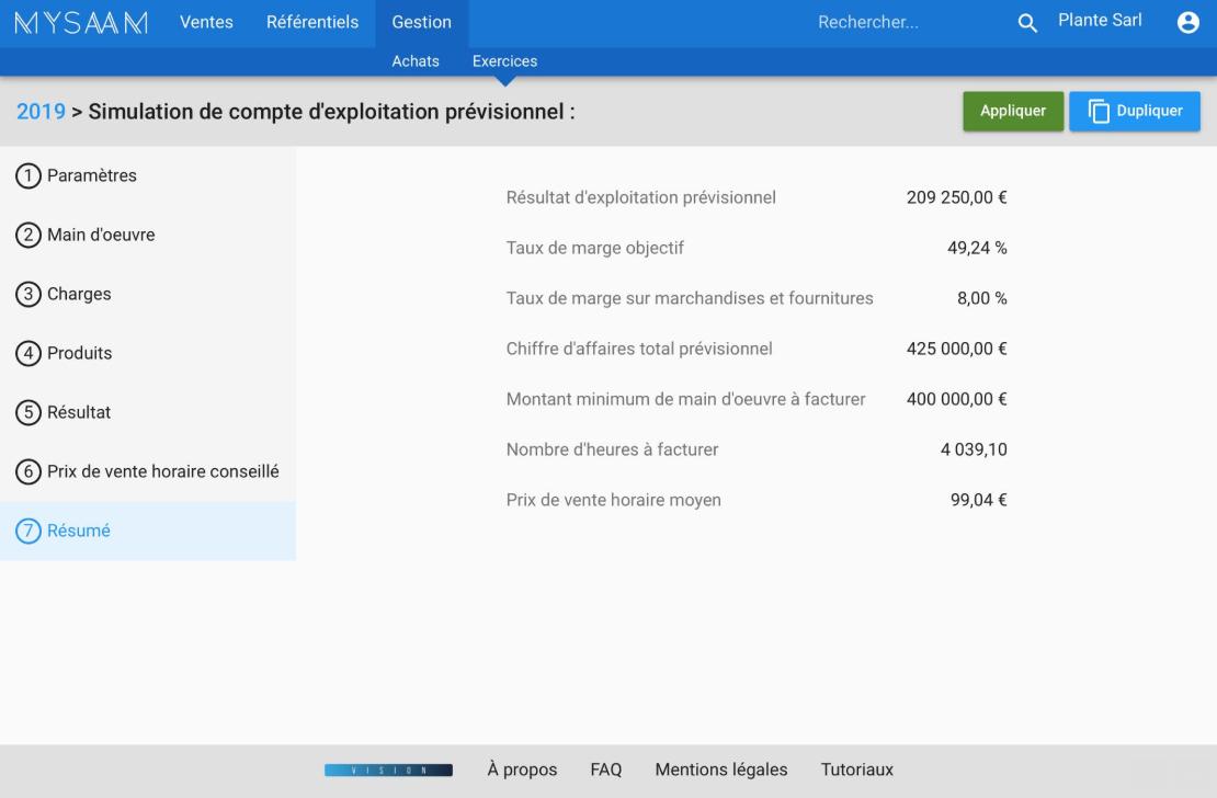 Créer autant de budgets prévisionnels que nécessaire
