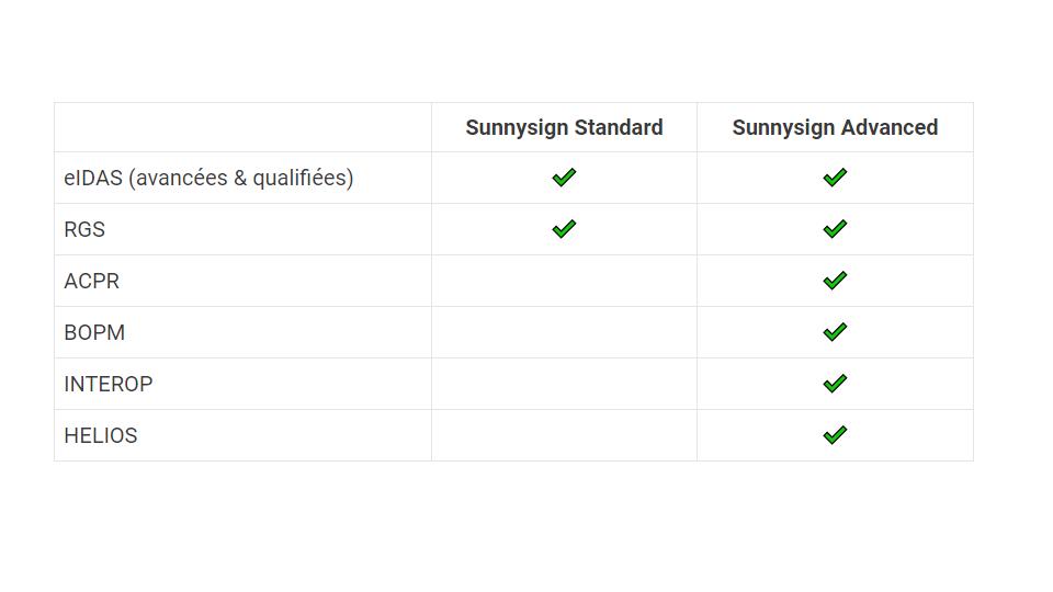 Sunnysign-Les formats supportés par Sunnysign