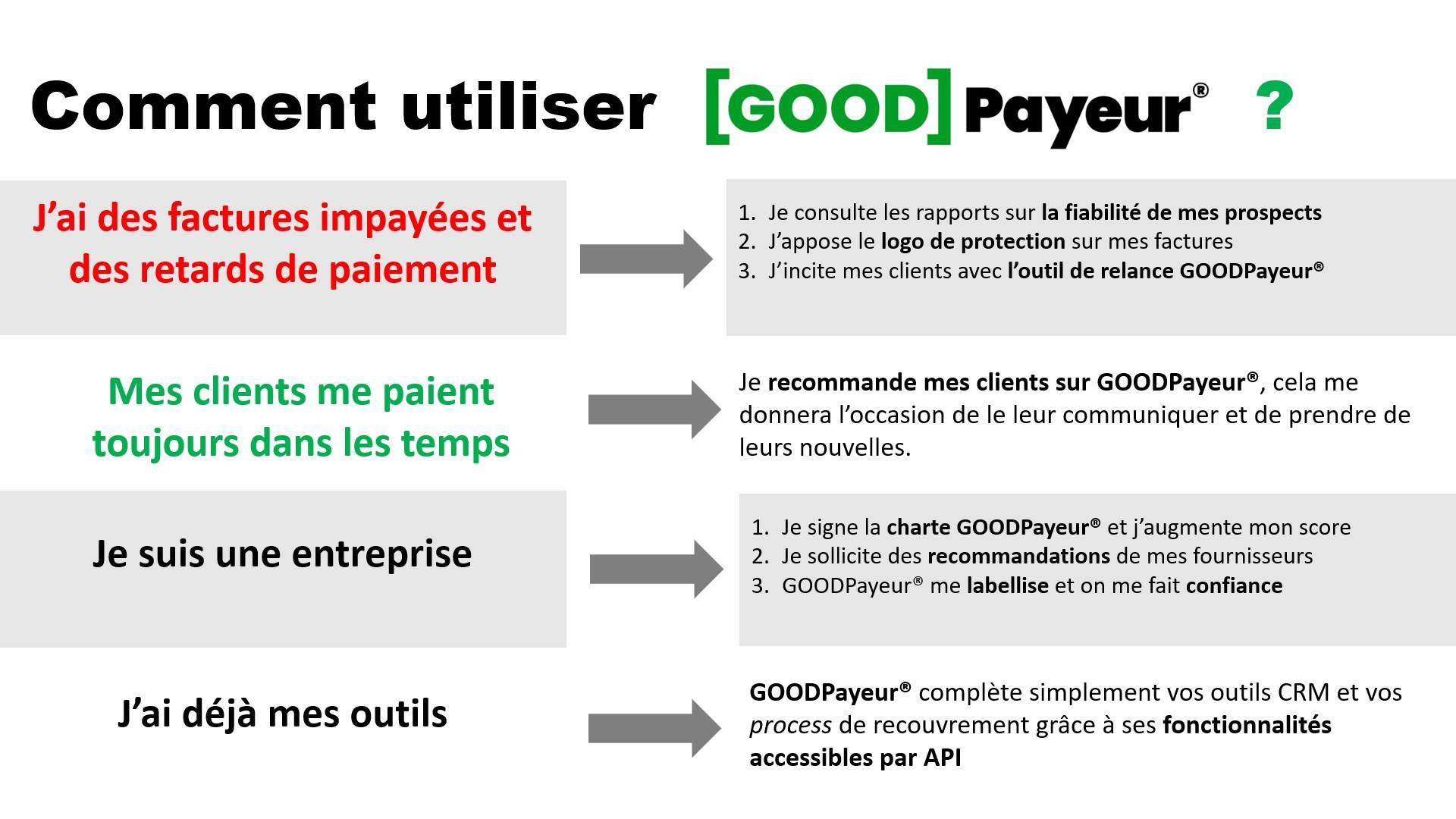 Avis GOODPayeur : Credit Management & Recouvrement communautaire - appvizer