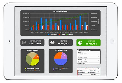 Avis IziCaisse : Le logiciel de caisse simple d'utilisation - Appvizer