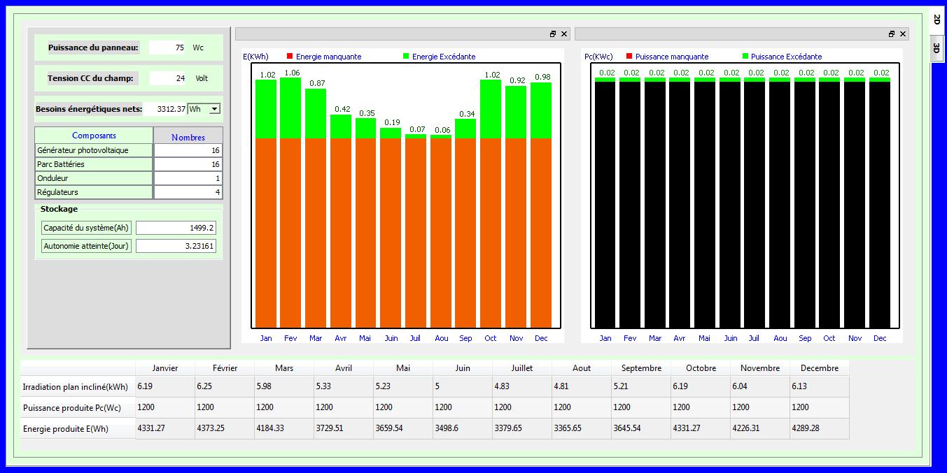 Suite logiciels MOUTENS-Simulation 2D EPV