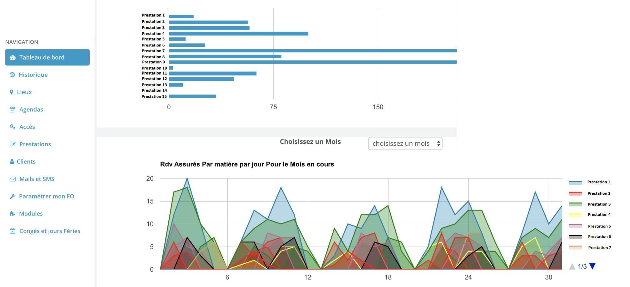 Des statistiques sont générés automatiquement pour un suivi et contrôle efficace de votre activité