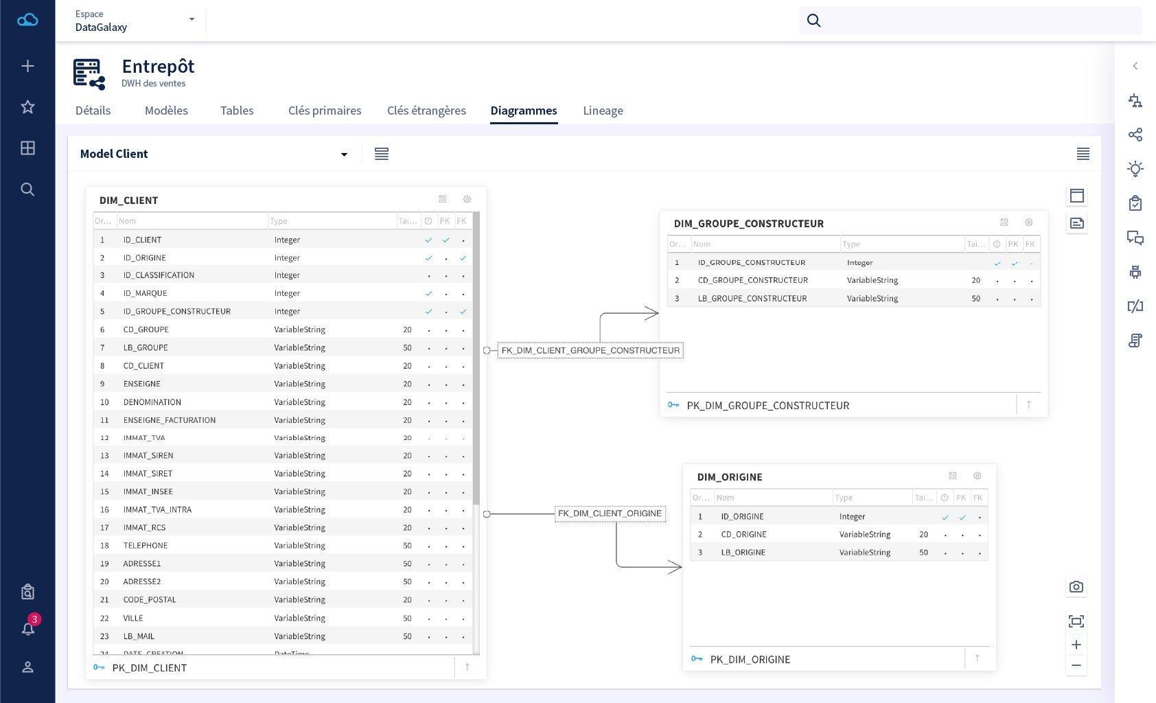 Le modeleur DataGalaxy permet de concevoir et partager vos modèles de données actuels et futurs.