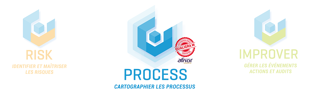 Avis PYX4 Process : Logiciel de cartographie de processus - appvizer