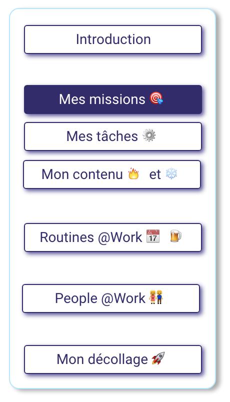 l'offboarding selon Komin.io comporte 5 étapes, à chacune l'utilisateur est guidé