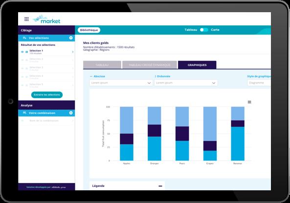 Market Cartegie-hp-screen-interface-entreprise