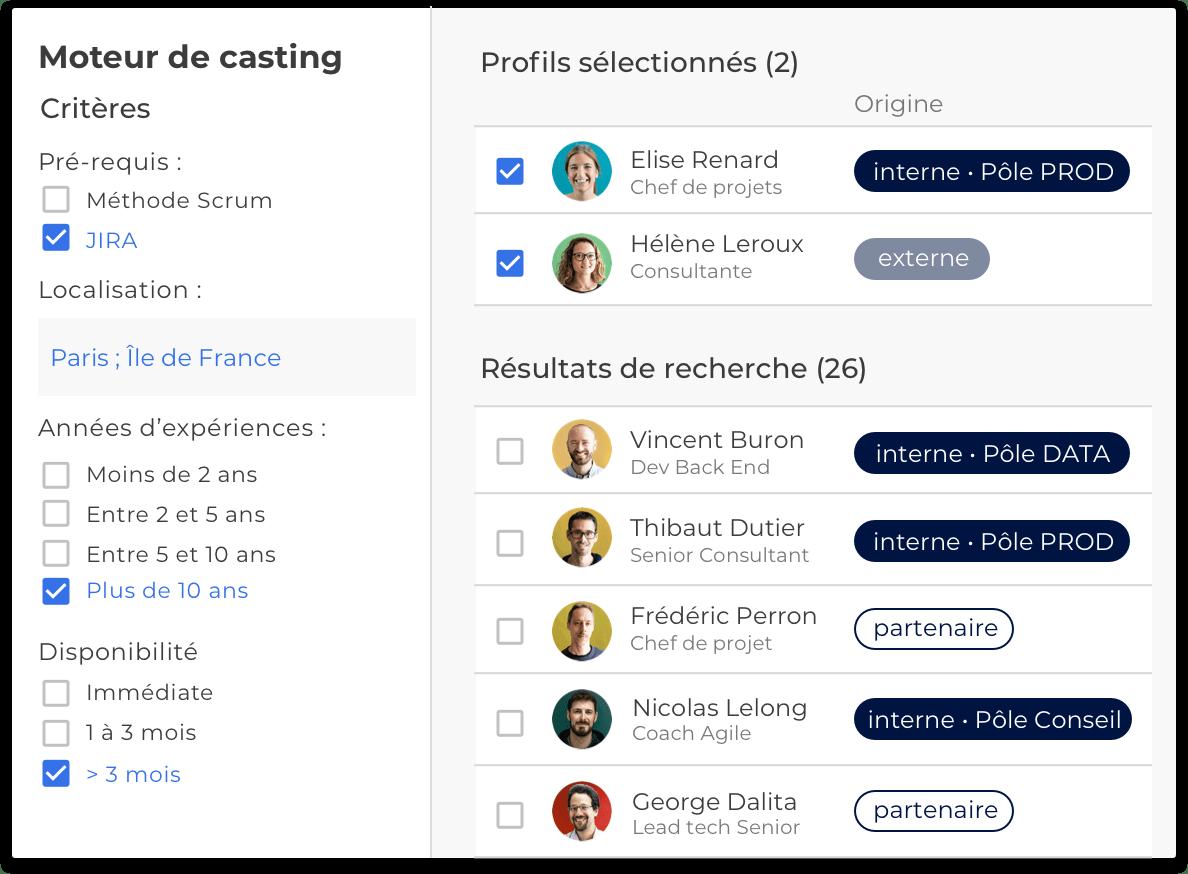 Un puissant moteur de casting pour identifier les profils compétents ET disponibles.