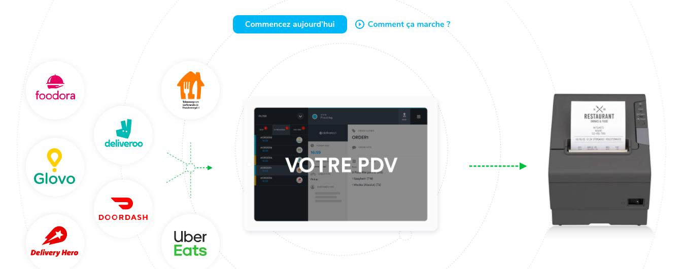 Avis Deliverect : gestion des commandes des plateformes de livraison - appvizer