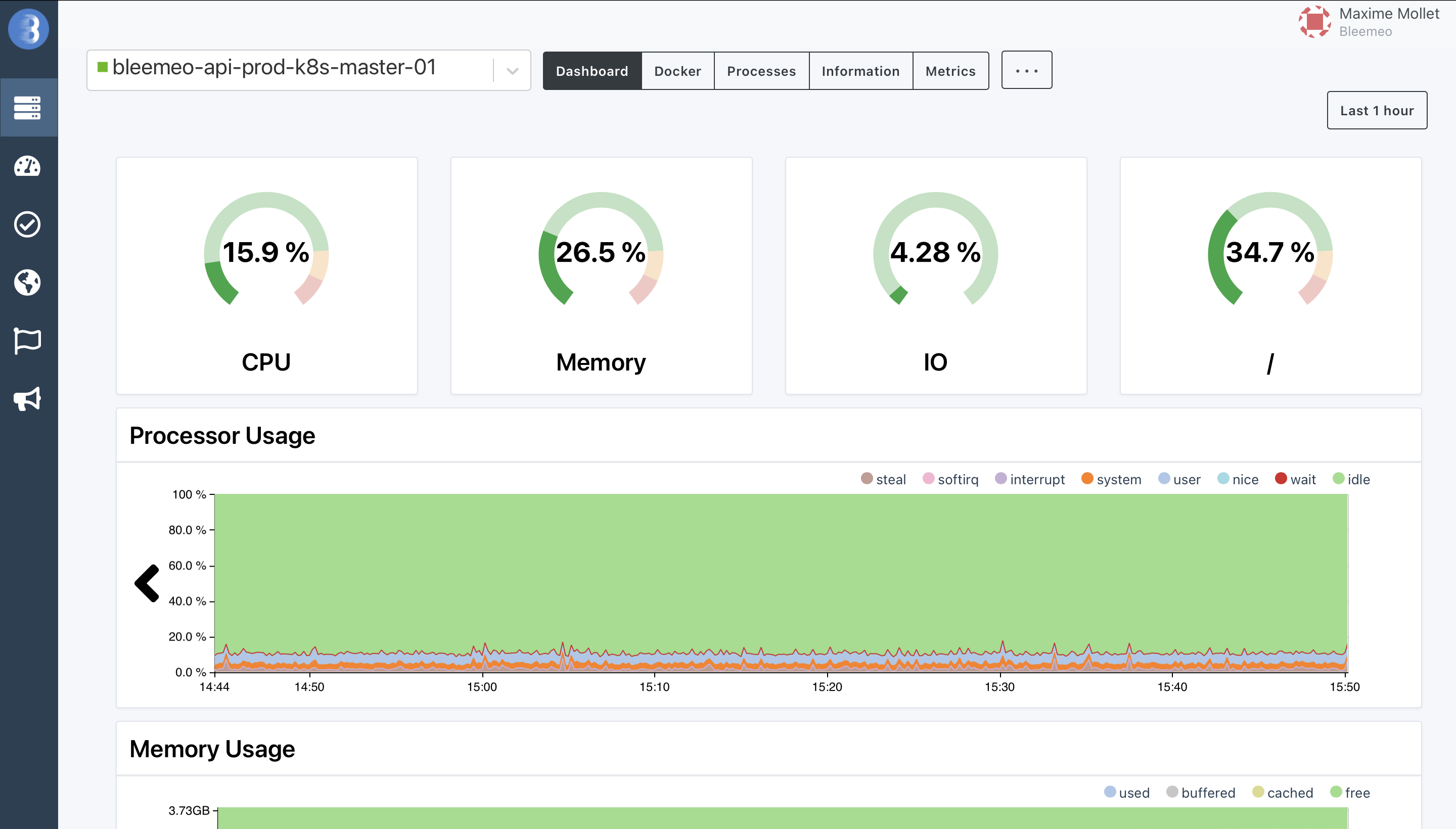 Real Time automated dashboards