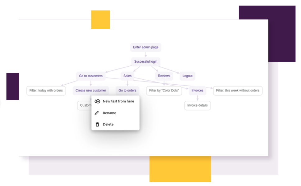 Built-in Page Object Model (POM) - Project and test graph