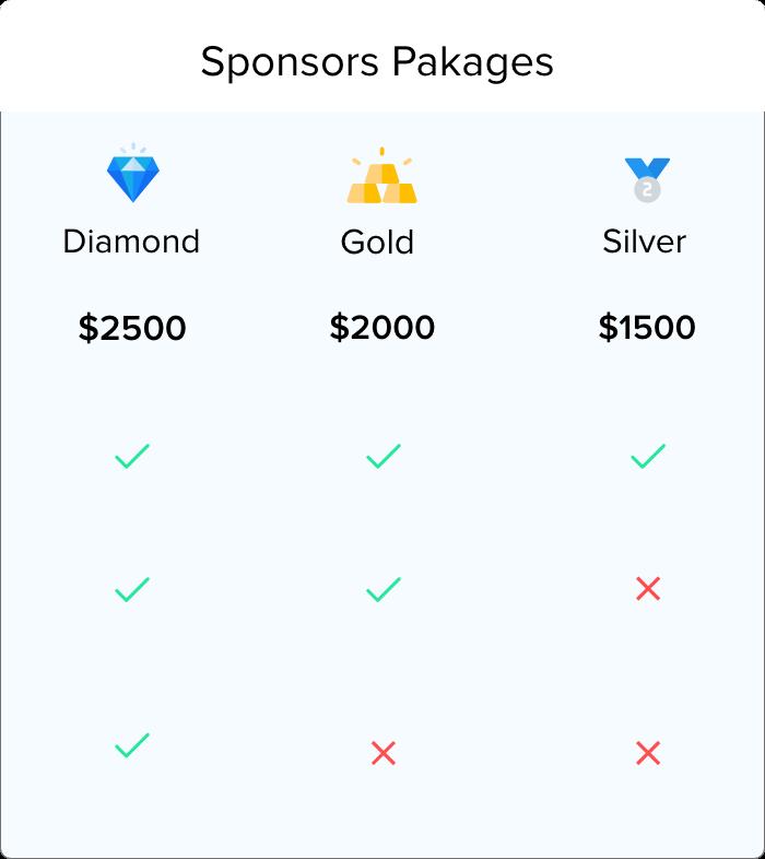 Zoho Backstage-sponsor-package