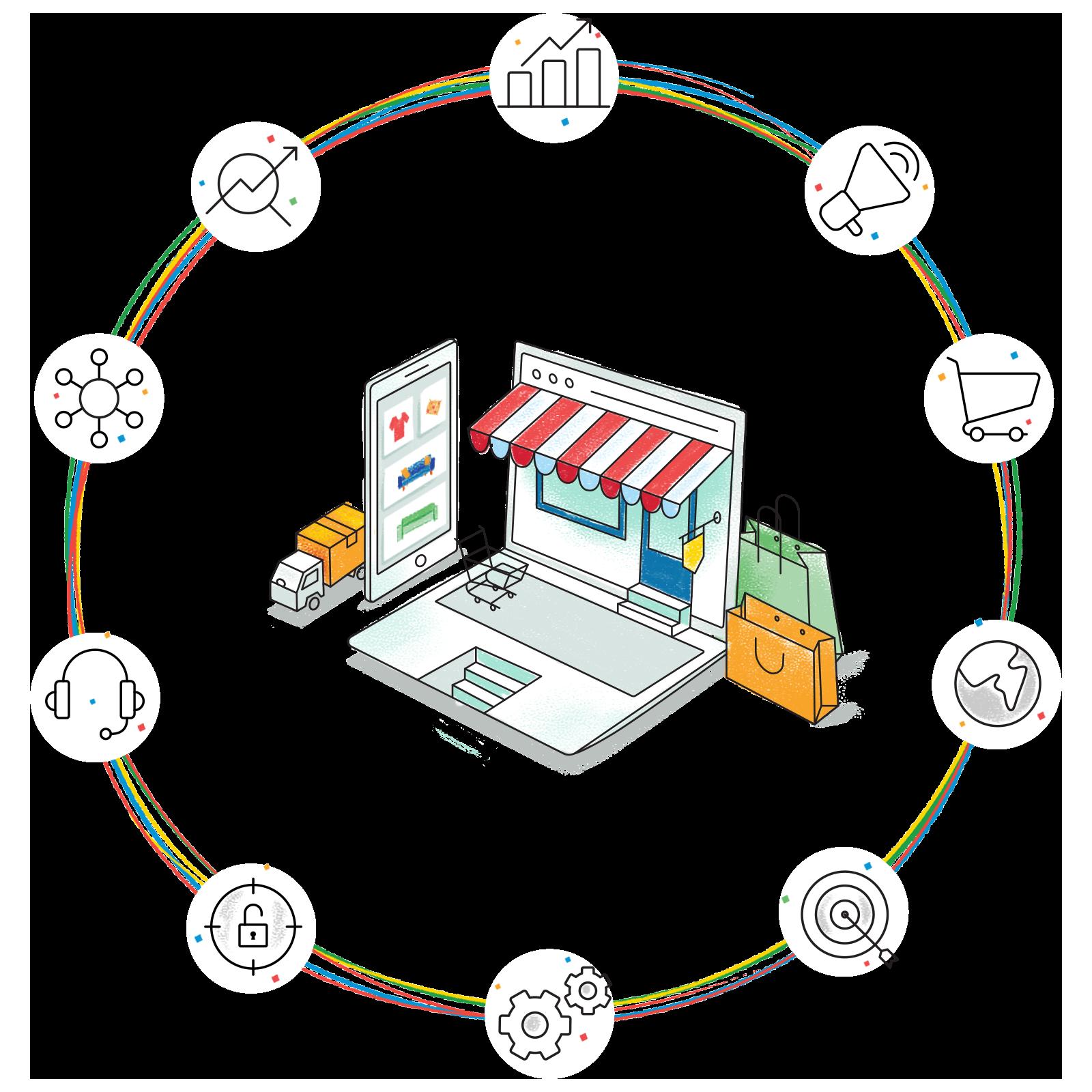 Avis Zoho Commerce : Créateur d'E-commerce - Appvizer